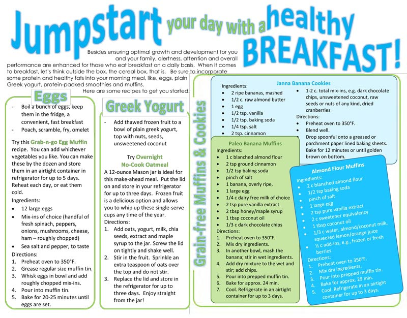 Chiropractic London ON Healthy Breakfast